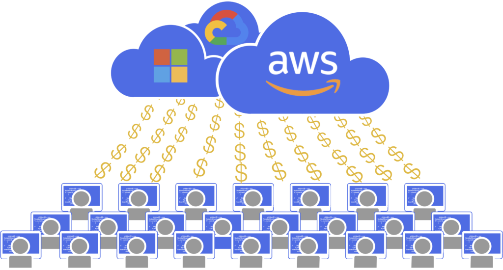 graphic representing cash draining from cloud providers